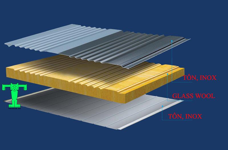 Cấu tạo Panel Glasswool, Panel Chống Cháy, Panel Bông Thủy Tinh