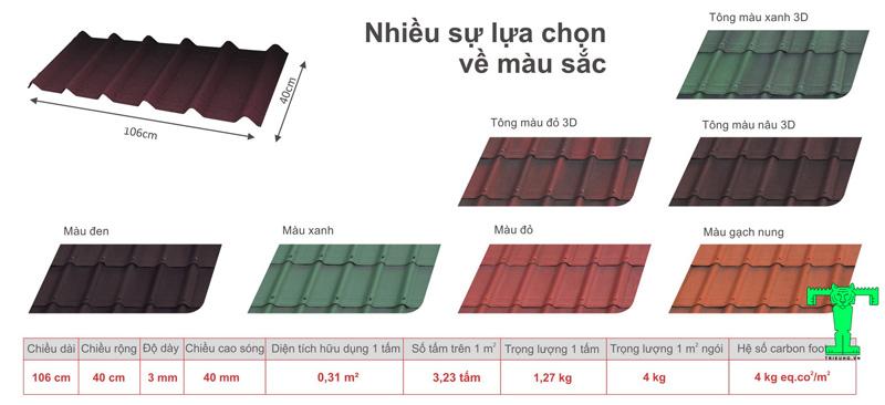 Thông số kỹ thuật Ngói Sinh Thái Onduvilla, Ngói Onduline, Ngói Nhựa