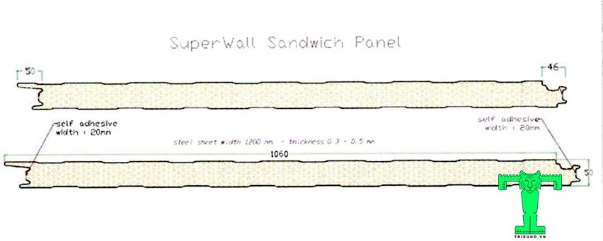 Cấu tạo Tấm Panel PU, Panel Phòng Sạch, Panel Kho Lạnh, Panel Cách Nhiệt