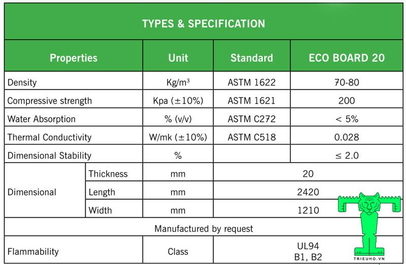 Thông số kỹ thuật Tấm Trần Cách Nhiệt ECO XPS Board, Tấm Xốp Cách Nhiệt XPS FOAM
