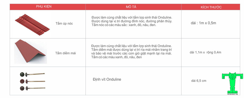 Thông số kỹ thuậtTấm Lợp Sinh Thái Onduline