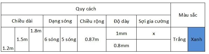thông số kỹ thuật tôn lấy sáng sóng 5-6 sóng