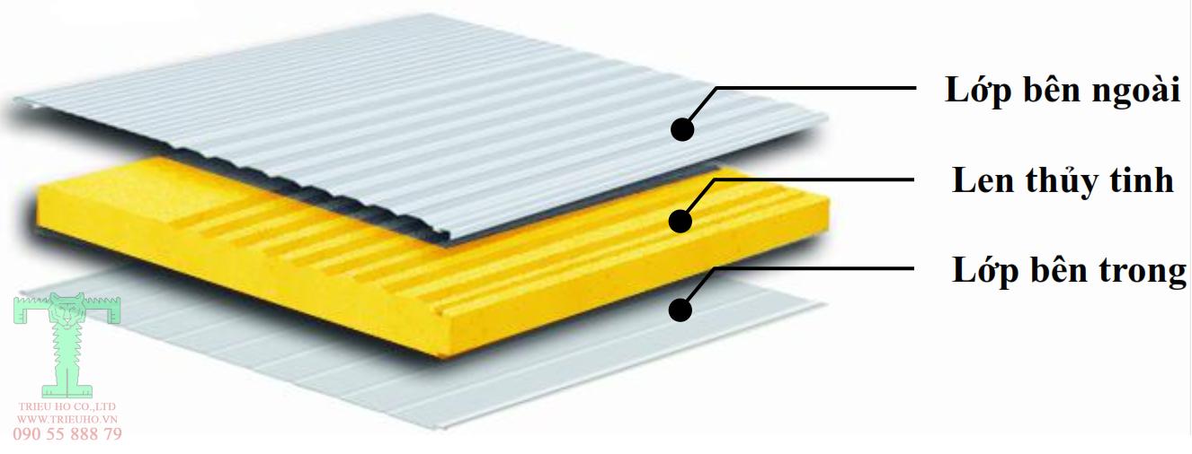 Cấu tạo Panel Glasswool cách nhiệt