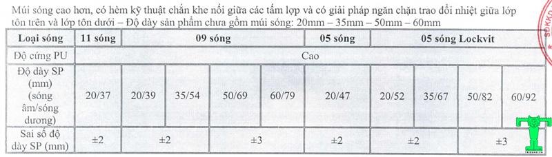 Độ dày củaTôn Chống Nóng, Tôn PU, Tôn 3 Lớp (Tôn Xốp Tôn) - 9 Sóng