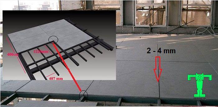 Tấm bê tông nhẹ Cemboard khi xếp lên khung sương cũng cần phải chú ý để trừ ra 1 khoảng trống, không nên xếp khít chặt vào nhau